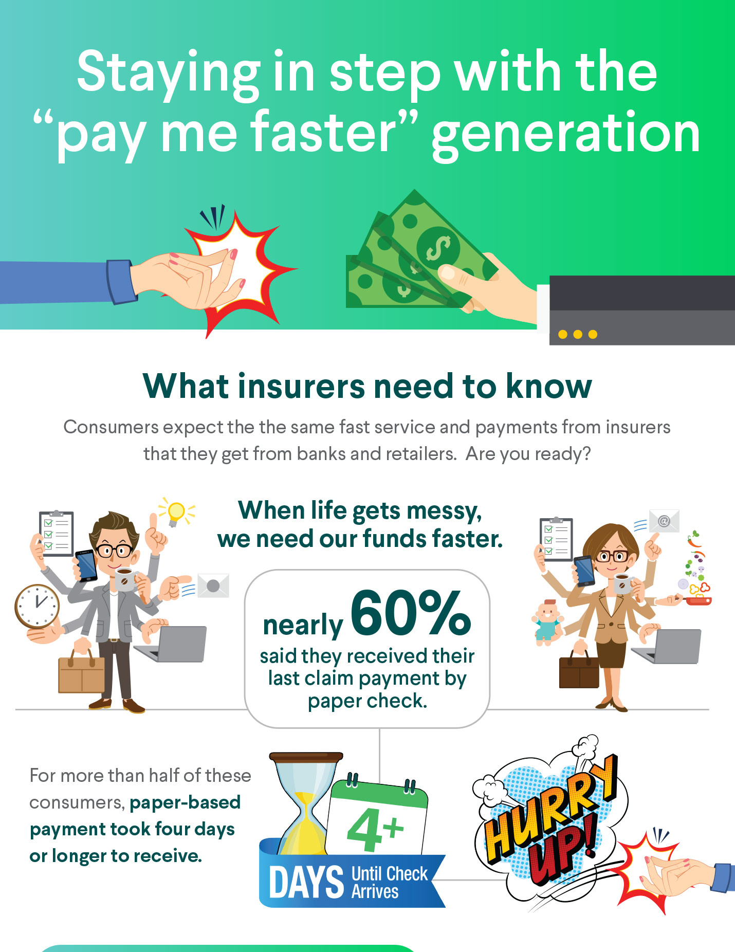 What Insurers Need to Know